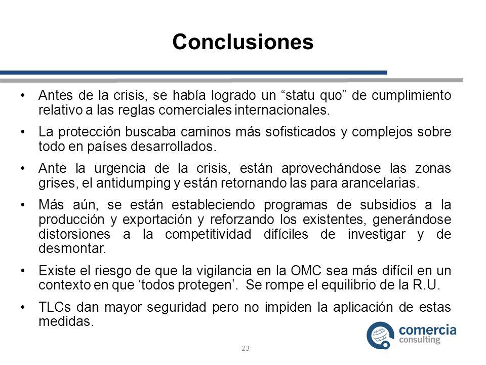 Conclusiones Antes de la crisis, se había logrado un statu quo de cumplimiento relativo a las reglas comerciales internacionales. La protección buscab