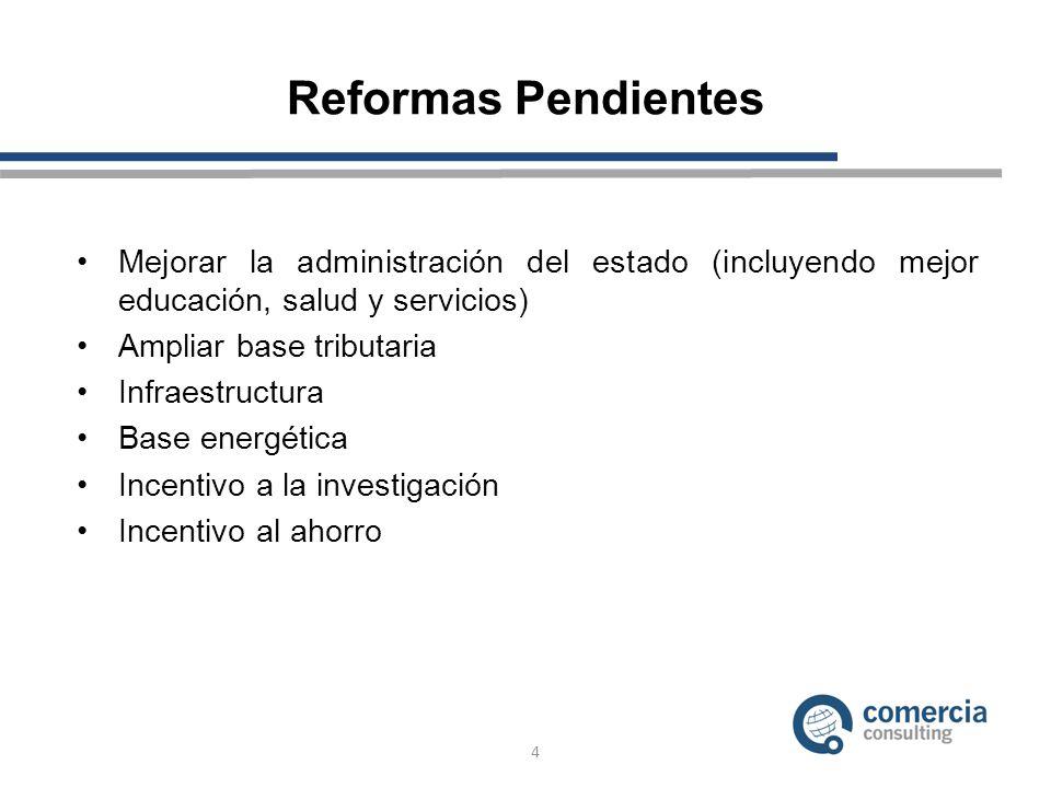Reformas Pendientes Mejorar la administración del estado (incluyendo mejor educación, salud y servicios) Ampliar base tributaria Infraestructura Base