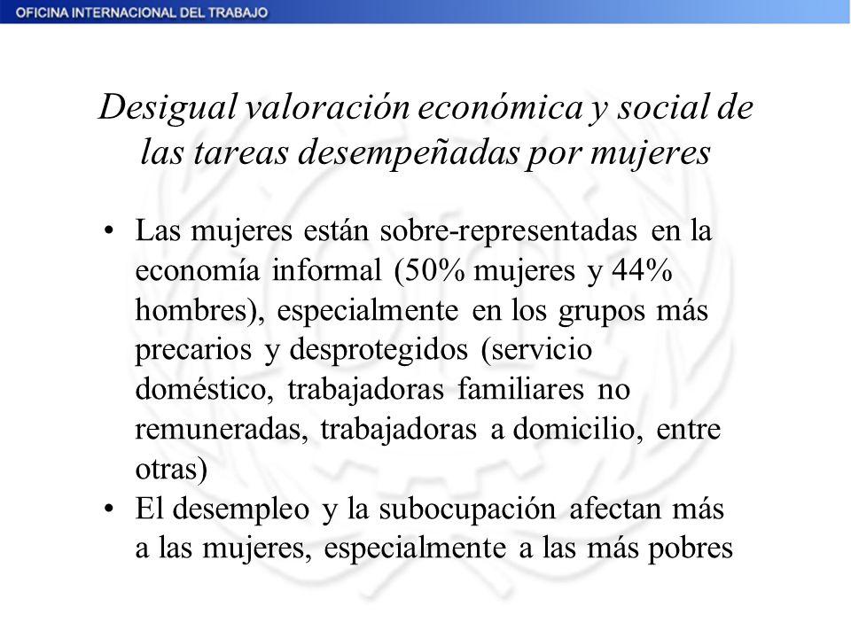 Las mujeres están sobre-representadas en la economía informal (50% mujeres y 44% hombres), especialmente en los grupos más precarios y desprotegidos (