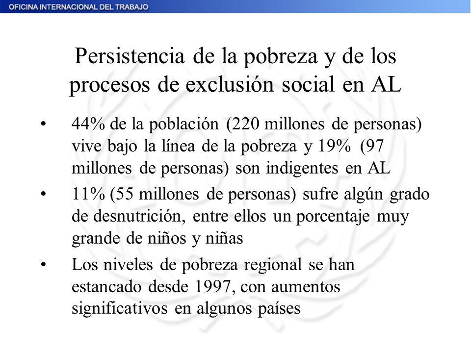 Persistencia de la pobreza y de los procesos de exclusión social en AL 44% de la población (220 millones de personas) vive bajo la línea de la pobreza