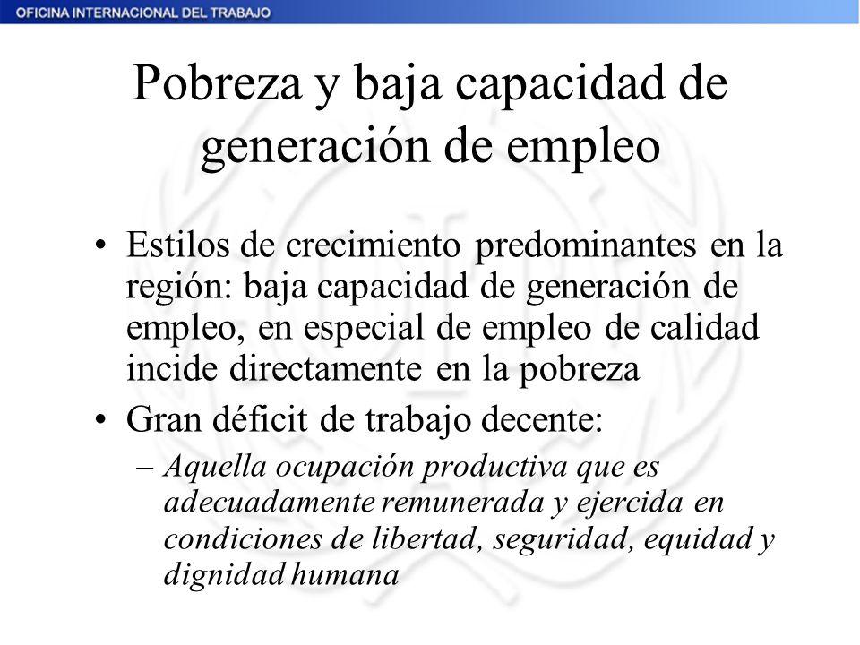 Pobreza y baja capacidad de generación de empleo Estilos de crecimiento predominantes en la región: baja capacidad de generación de empleo, en especia