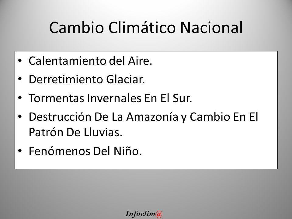 Cambio Climático Nacional Calentamiento del Aire. Derretimiento Glaciar. Tormentas Invernales En El Sur. Destrucción De La Amazonía y Cambio En El Pat