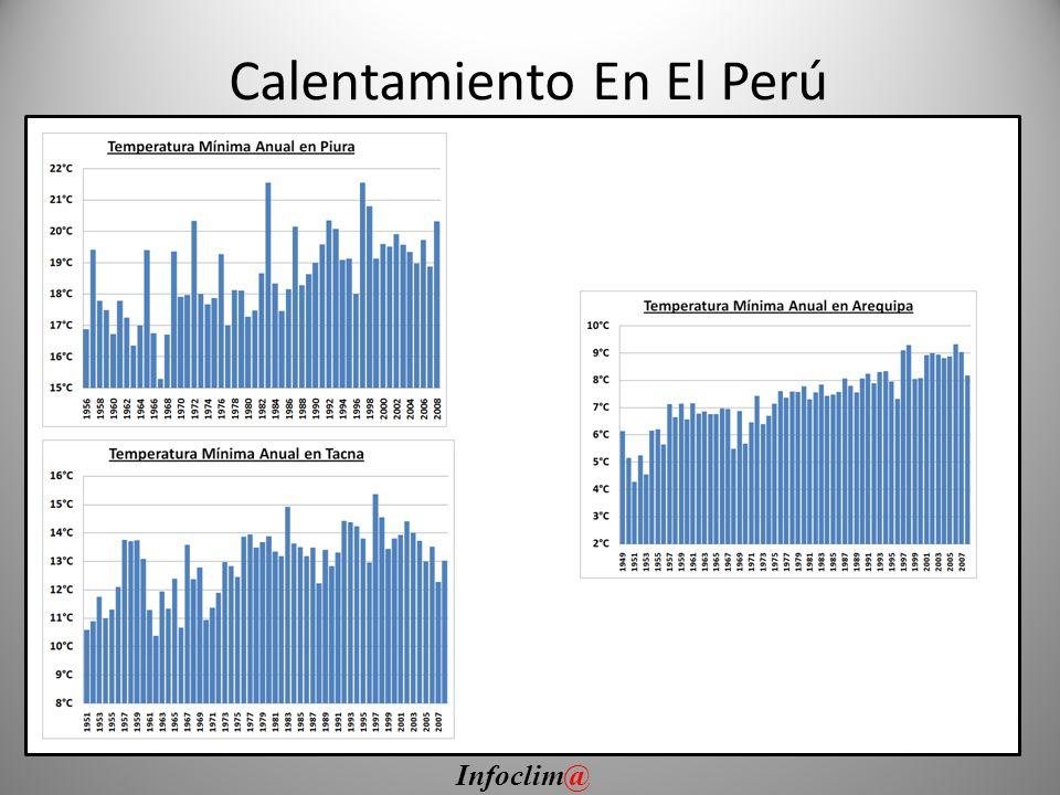 Calentamiento En El Perú Infoclim@