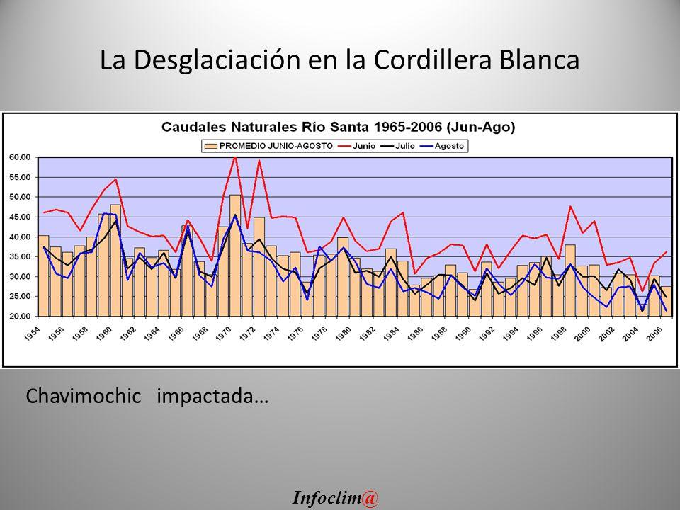 La Desglaciación en la Cordillera Blanca Chavimochic impactada… Infoclim@