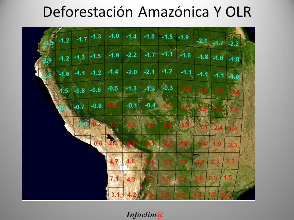 Deforestación Amazónica Y OLR Infoclim@
