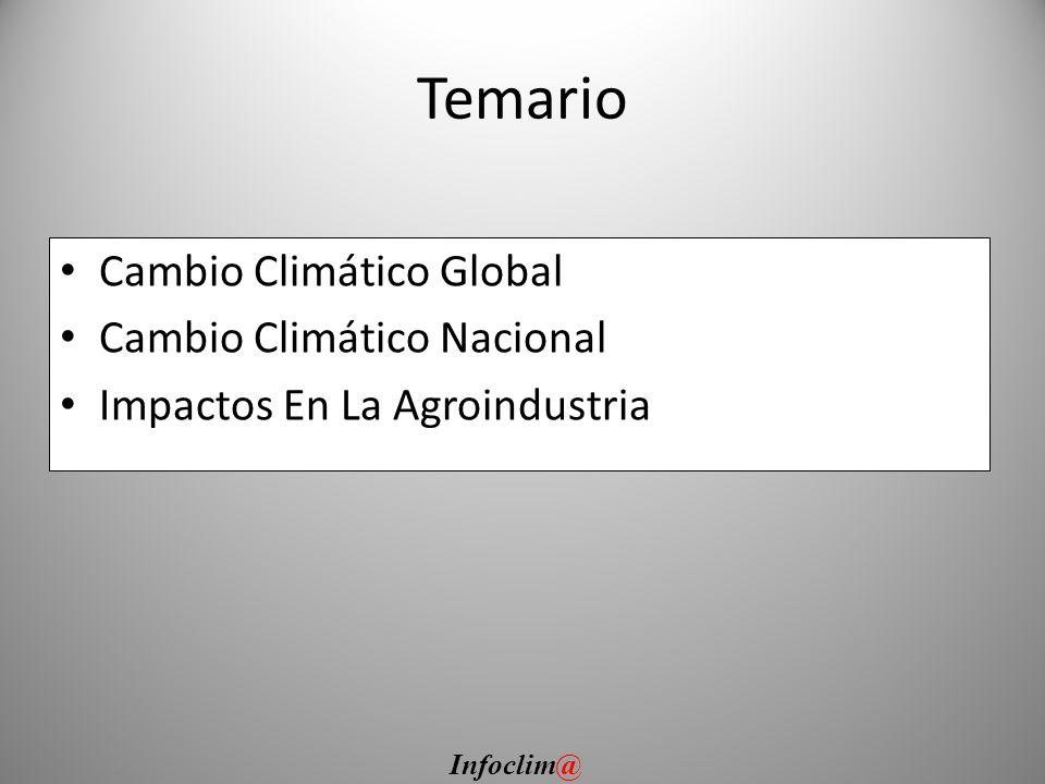 Temario Cambio Climático Global Cambio Climático Nacional Impactos En La Agroindustria Infoclim@