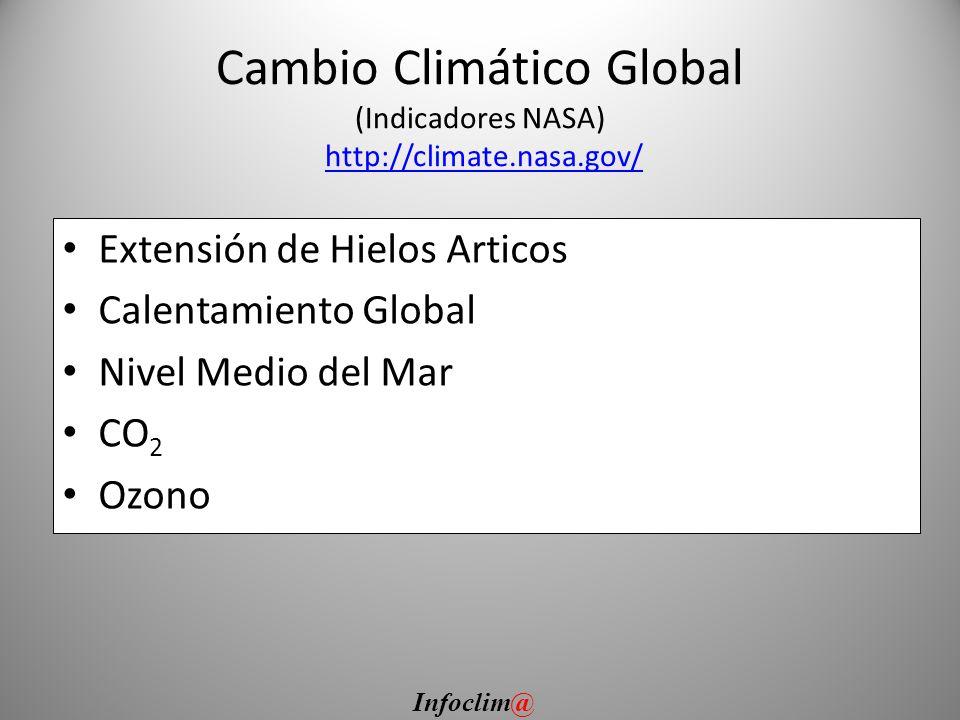 Cambio Climático Global (Indicadores NASA) http://climate.nasa.gov/http://climate.nasa.gov/ Extensión de Hielos Articos Calentamiento Global Nivel Medio del Mar CO 2 Ozono Infoclim@