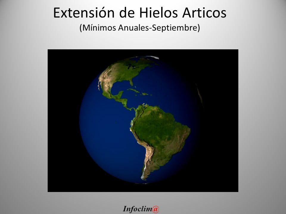 Extensión de Hielos Articos (Mínimos Anuales-Septiembre) Infoclim@