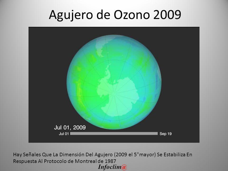 Agujero de Ozono 2009 Hay Señales Que La Dimensión Del Agujero (2009 el 5°mayor) Se Estabiliza En Respuesta Al Protocolo de Montreal de 1987 Infoclim@
