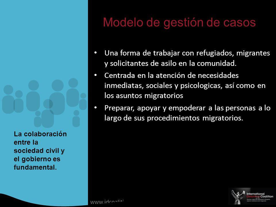 www.idcoalition.org Modelo de gestión de casos Una forma de trabajar con refugiados, migrantes y solicitantes de asilo en la comunidad.
