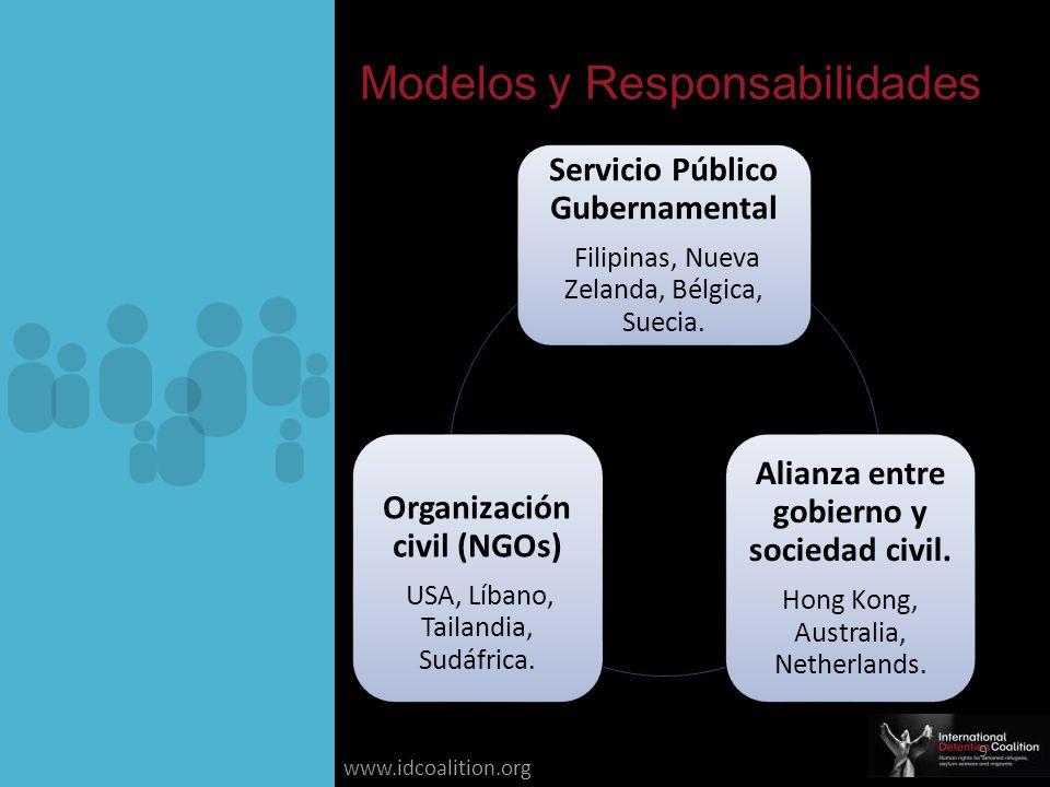www.idcoalition.org Servicio Público Gubernamental Filipinas, Nueva Zelanda, Bélgica, Suecia.