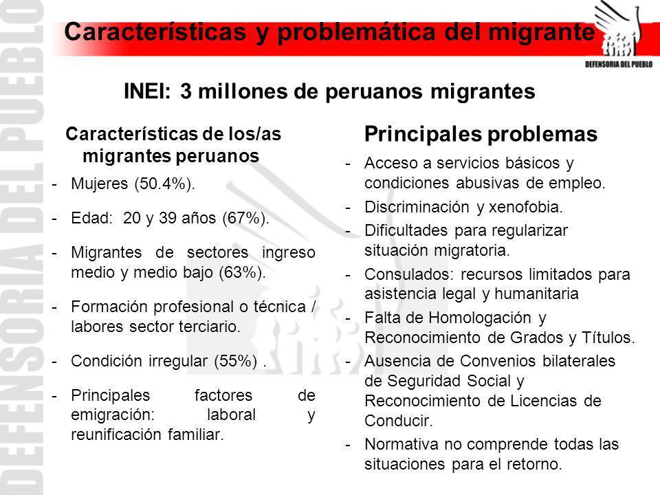Características y problemática del migrante INEI: 3 millones de peruanos migrantes Características de los/as migrantes peruanos -Mujeres (50.4%). -Eda