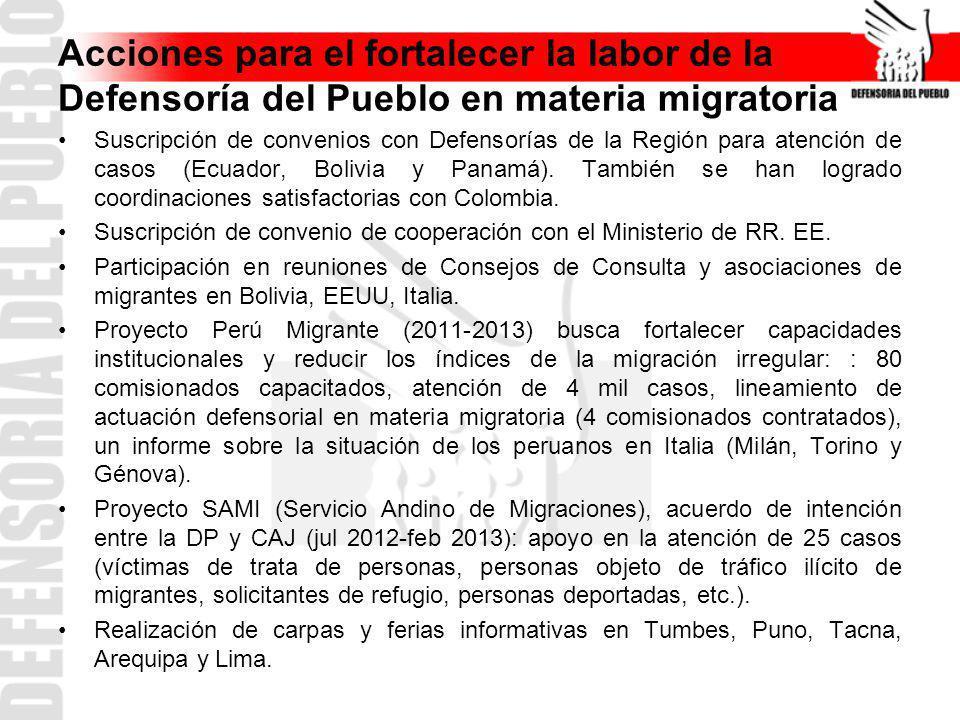 Acciones para el fortalecer la labor de la Defensoría del Pueblo en materia migratoria Suscripción de convenios con Defensorías de la Región para aten
