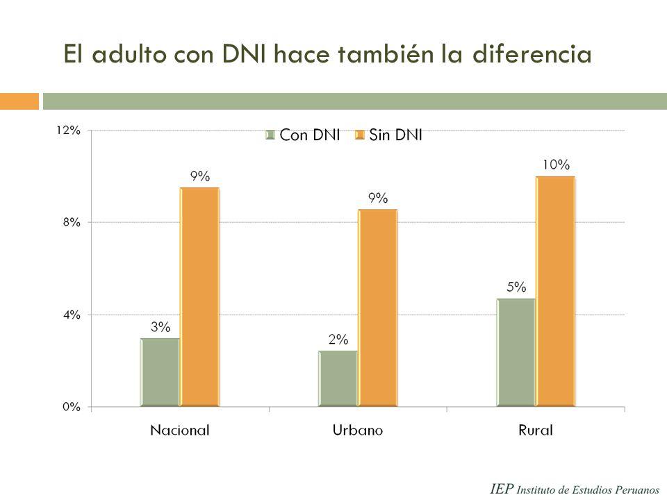 El adulto con DNI hace también la diferencia