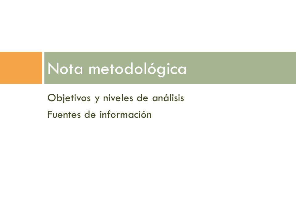 Objetivos y niveles de análisis Estimar el número y la distribución de menores sin partida de nacimiento en el Perú.