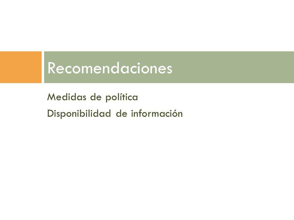 Medidas de política Disponibilidad de información Recomendaciones
