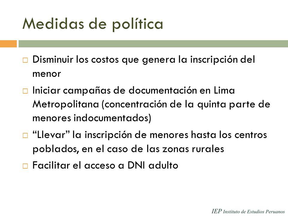 Medidas de política Disminuir los costos que genera la inscripción del menor Iniciar campañas de documentación en Lima Metropolitana (concentración de