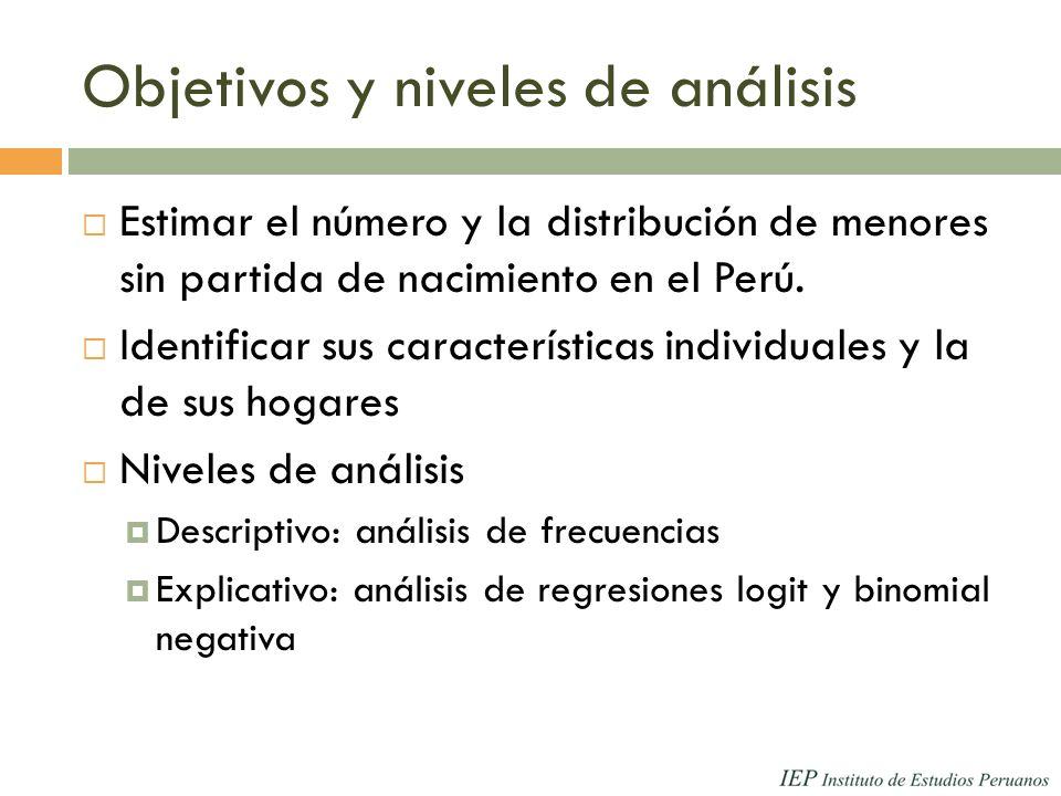 Objetivos y niveles de análisis Estimar el número y la distribución de menores sin partida de nacimiento en el Perú. Identificar sus características i