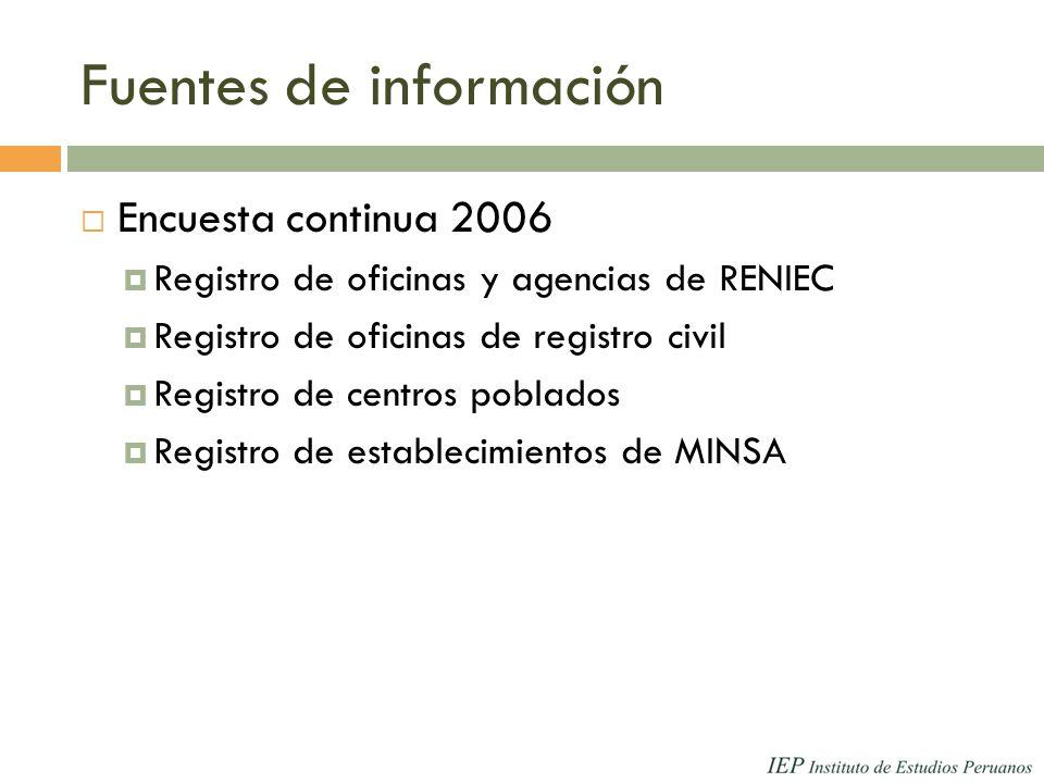 Fuentes de información Encuesta continua 2006 Registro de oficinas y agencias de RENIEC Registro de oficinas de registro civil Registro de centros pob