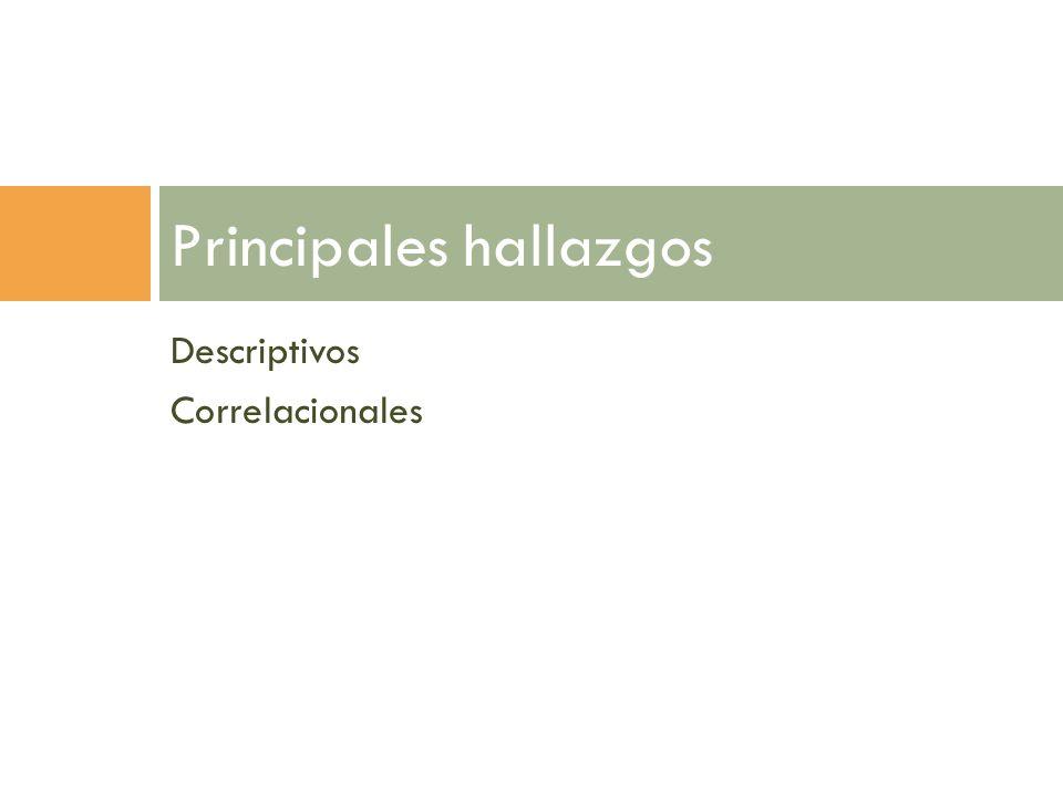 Descriptivos Correlacionales Principales hallazgos