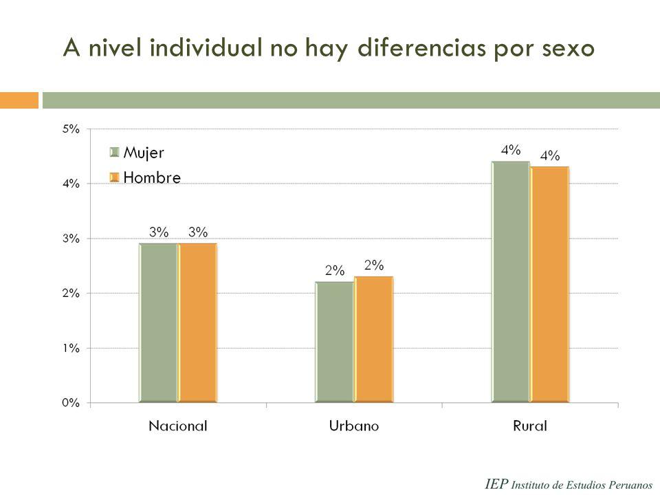 A nivel individual no hay diferencias por sexo