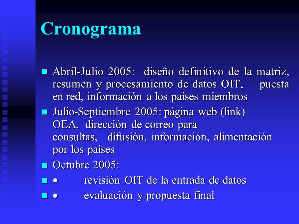 Cronograma Abril-Julio 2005: diseño definitivo de la matriz, resumen y procesamiento de datos OIT, puesta en red, información a los países miembros Ab