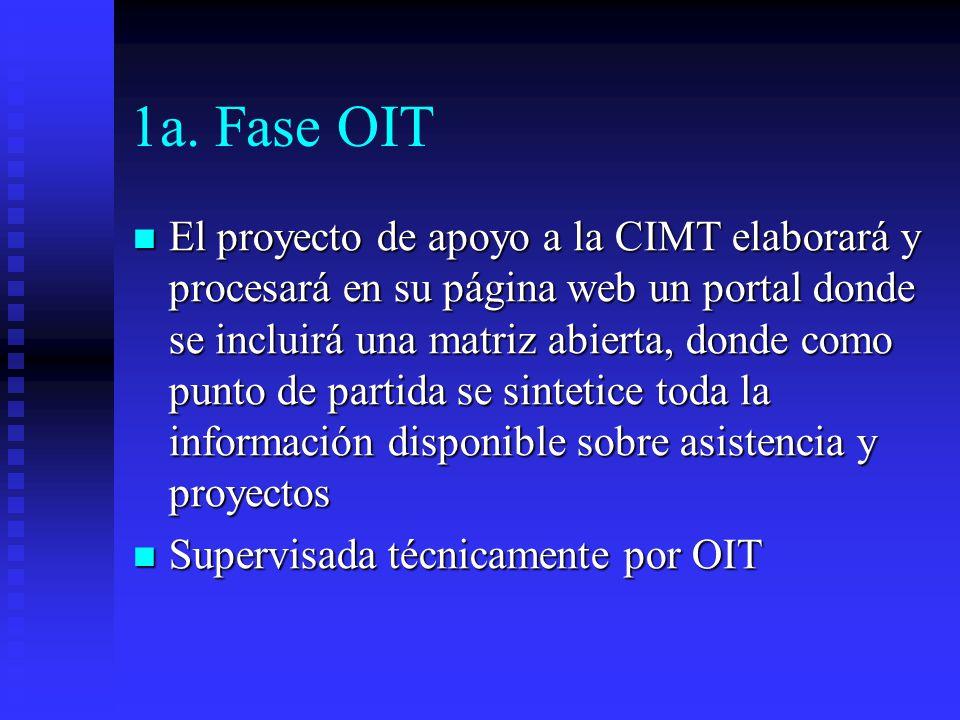 1a. Fase OIT El proyecto de apoyo a la CIMT elaborará y procesará en su página web un portal donde se incluirá una matriz abierta, donde como punto de