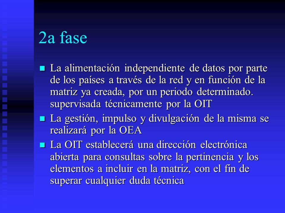 2a fase La alimentación independiente de datos por parte de los países a través de la red y en función de la matriz ya creada, por un periodo determinado.