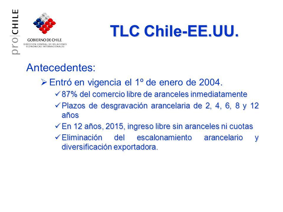 251% Fuente: Banco Central de Chile * Enero-junio Intercambio Comercial: Chile – EE.UU.
