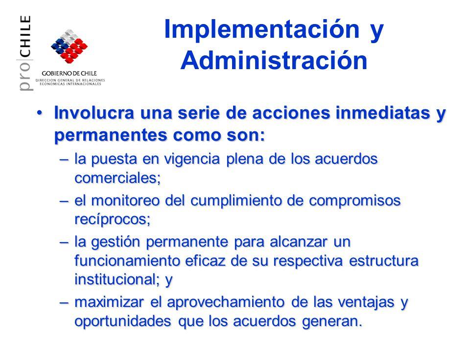 Organización interna de la DIRECON (Coordinador Central) Organización interna de la DIRECON (Coordinador Central) Parte del Ministerio de RR.EE.