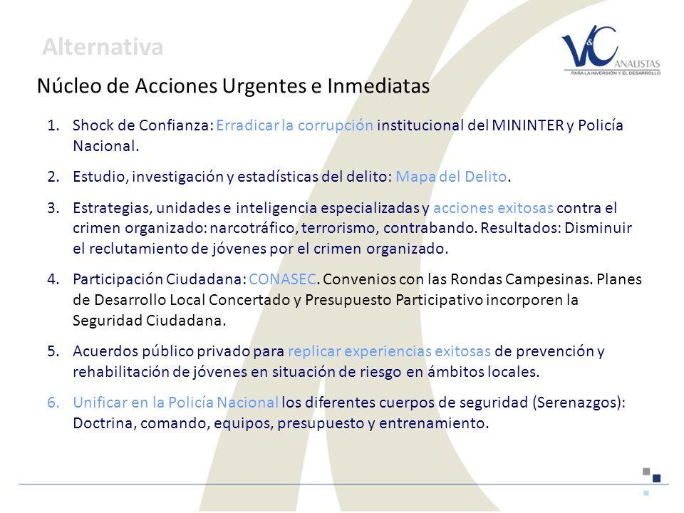 1.Shock de Confianza: Erradicar la corrupción institucional del MININTER y Policía Nacional.