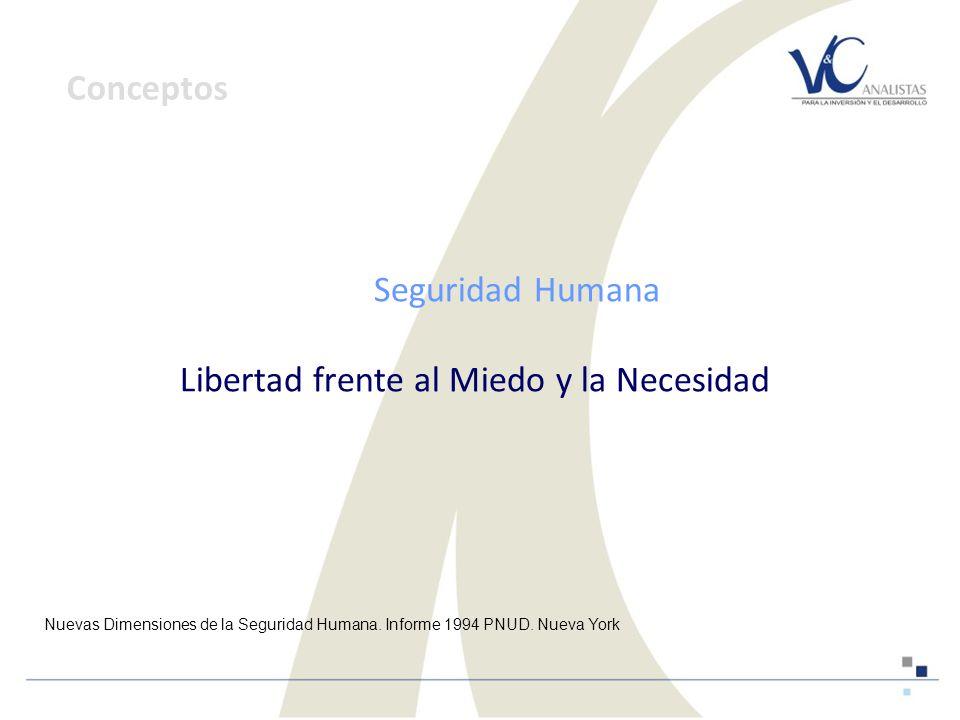 Seguridad Humana Libertad frente al Miedo y la Necesidad Conceptos Nuevas Dimensiones de la Seguridad Humana.