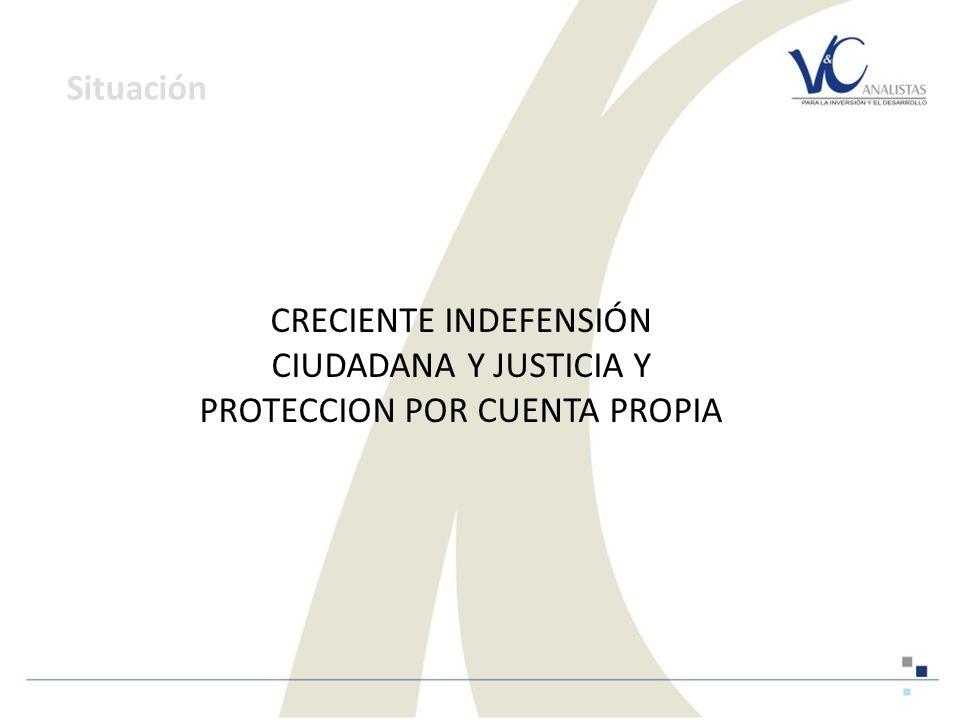 Situación CRECIENTE INDEFENSIÓN CIUDADANA Y JUSTICIA Y PROTECCION POR CUENTA PROPIA