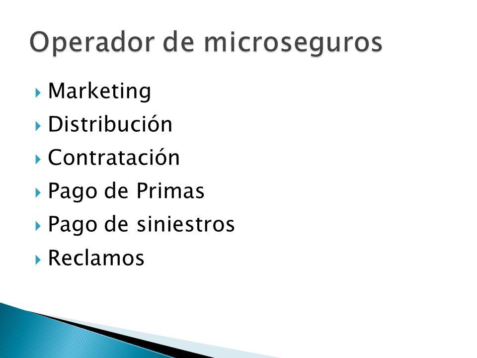 Marketing Distribución Contratación Pago de Primas Pago de siniestros Reclamos
