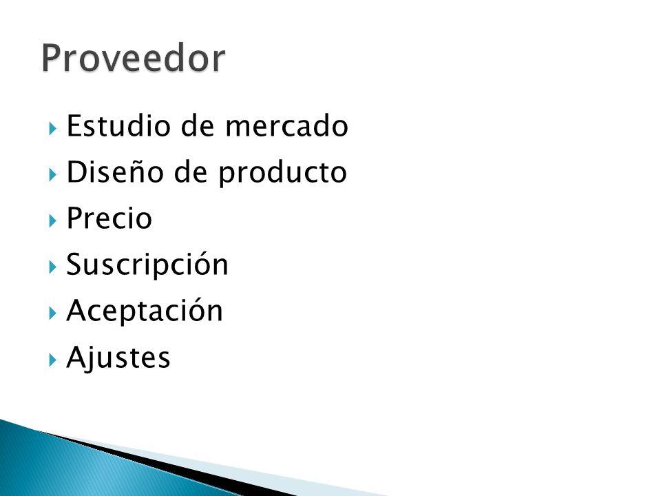 Estudio de mercado Diseño de producto Precio Suscripción Aceptación Ajustes