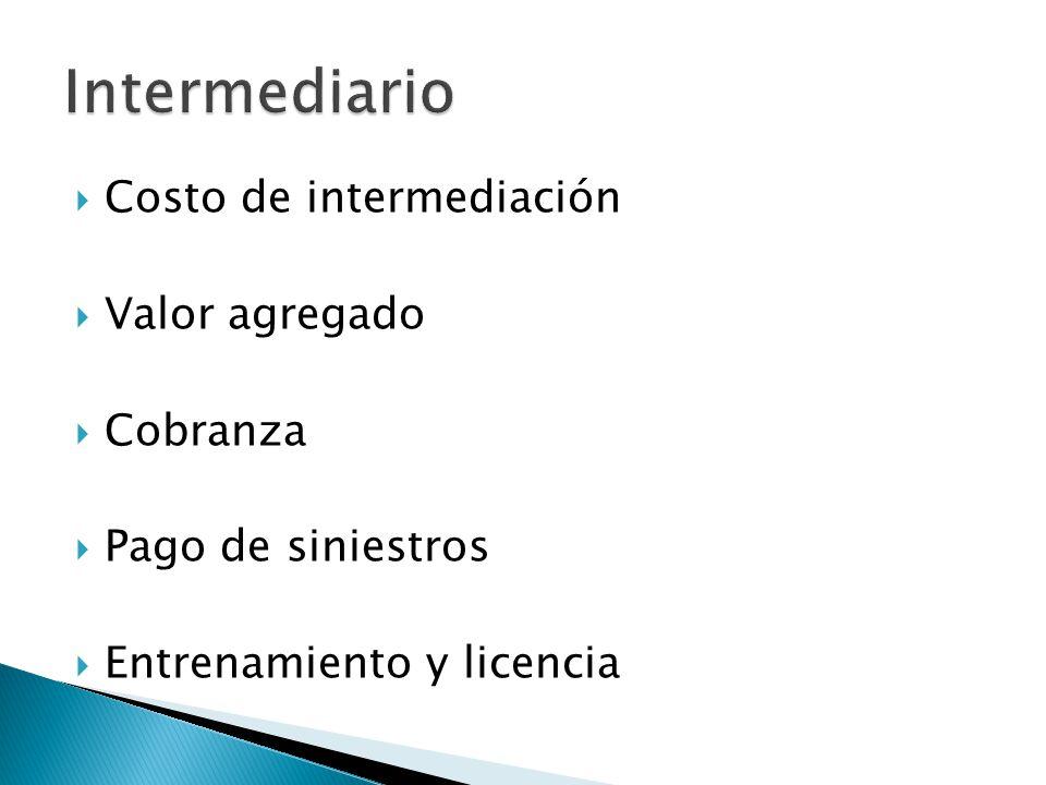 Costo de intermediación Valor agregado Cobranza Pago de siniestros Entrenamiento y licencia