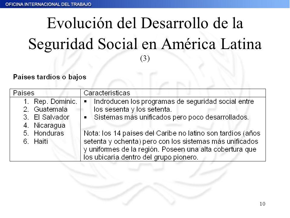 10 Evolución del Desarrollo de la Seguridad Social en América Latina (3)