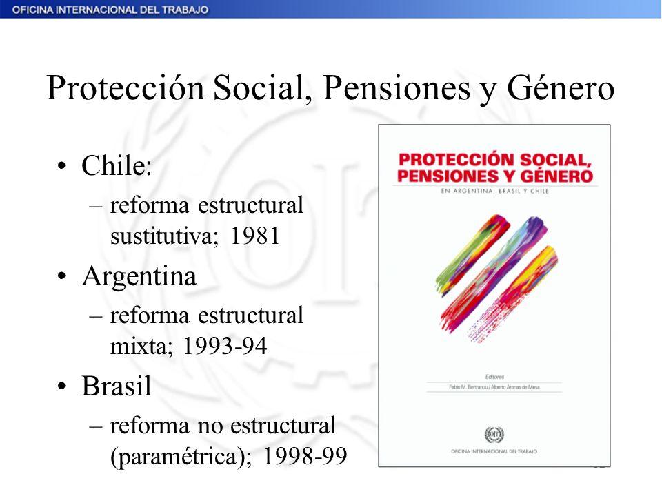 12 Protección Social, Pensiones y Género Chile: –reforma estructural sustitutiva; 1981 Argentina –reforma estructural mixta; 1993-94 Brasil –reforma n