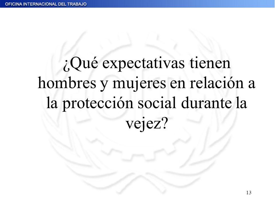 13 ¿Qué expectativas tienen hombres y mujeres en relación a la protección social durante la vejez?