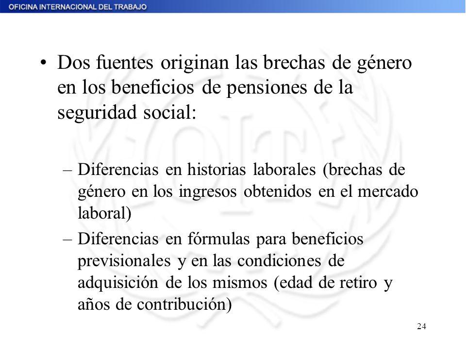 24 Dos fuentes originan las brechas de género en los beneficios de pensiones de la seguridad social: –Diferencias en historias laborales (brechas de g