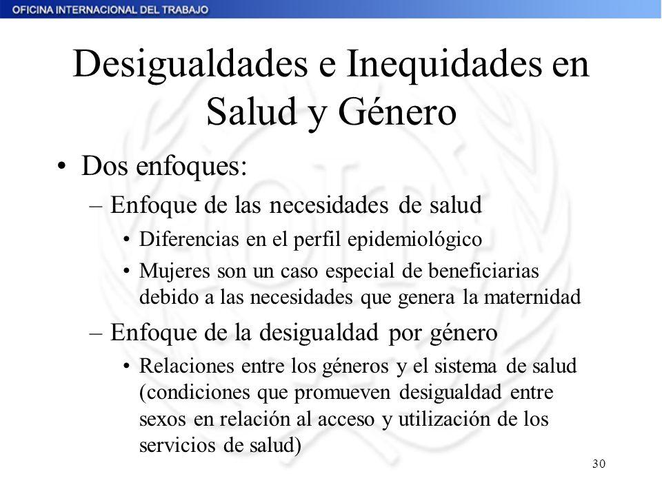 30 Desigualdades e Inequidades en Salud y Género Dos enfoques: –Enfoque de las necesidades de salud Diferencias en el perfil epidemiológico Mujeres so