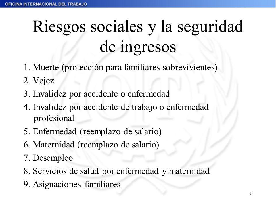 6 Riesgos sociales y la seguridad de ingresos 1. Muerte (protección para familiares sobrevivientes) 2. Vejez 3. Invalidez por accidente o enfermedad 4