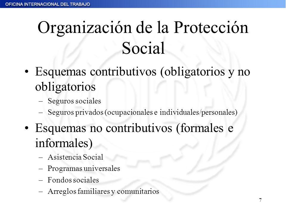 7 Organización de la Protección Social Esquemas contributivos (obligatorios y no obligatorios –Seguros sociales –Seguros privados (ocupacionales e ind