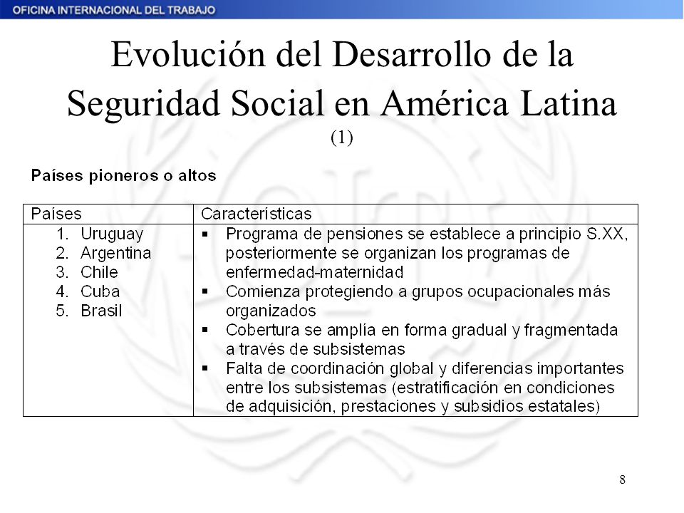 8 Evolución del Desarrollo de la Seguridad Social en América Latina (1)