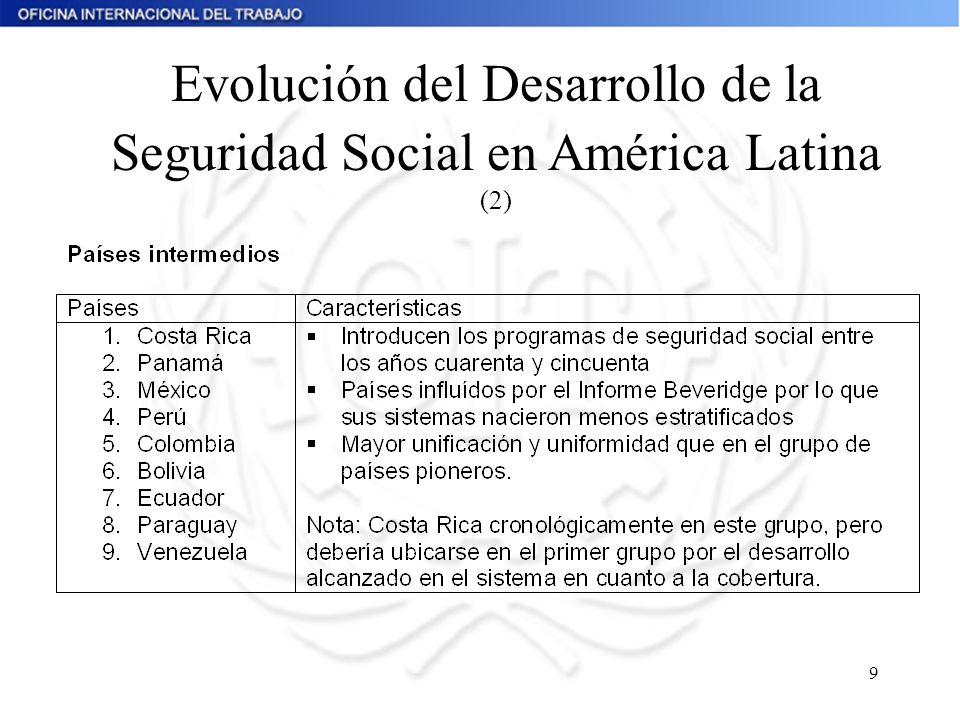 9 Evolución del Desarrollo de la Seguridad Social en América Latina (2)