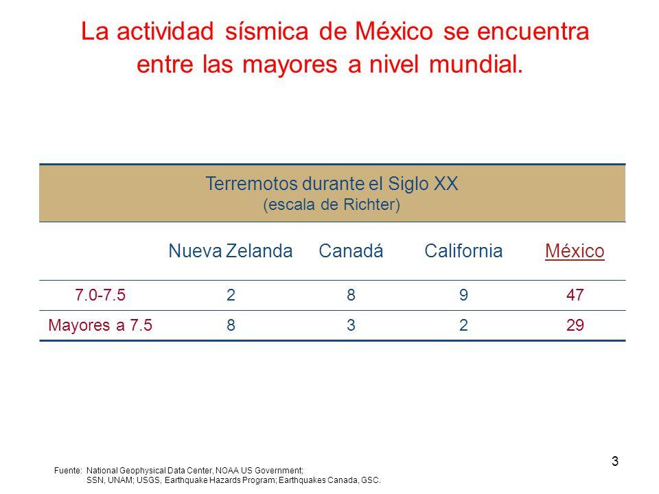 4 La mayor parte de los grandes sismos en México tuvieron su epicentro en las costas del Pacífico