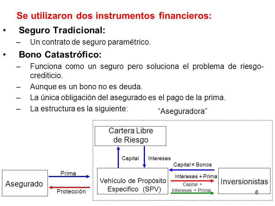 6 Se utilizaron dos instrumentos financieros: Seguro Tradicional: –Un contrato de seguro paramétrico.