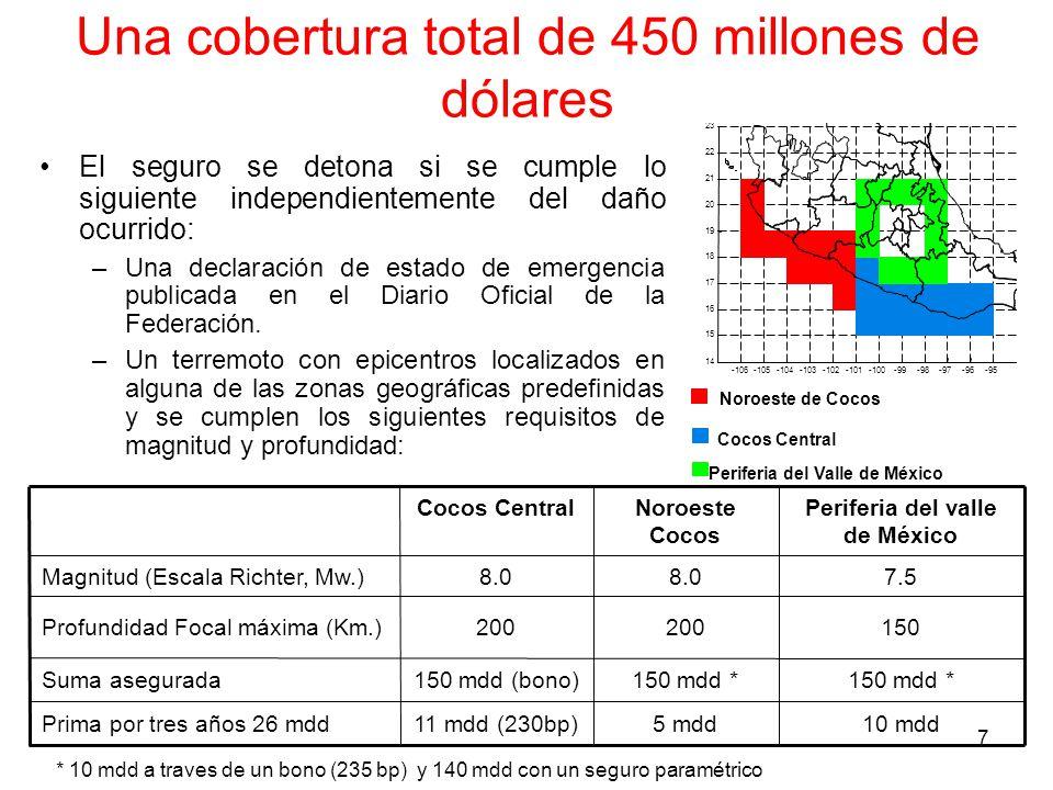 8 Reflexiones finales Es la primera emisión de bonos paramétricos de riesgo catastrófico de América Latina y la primera en el mundo llevada a cabo por un Gobierno.