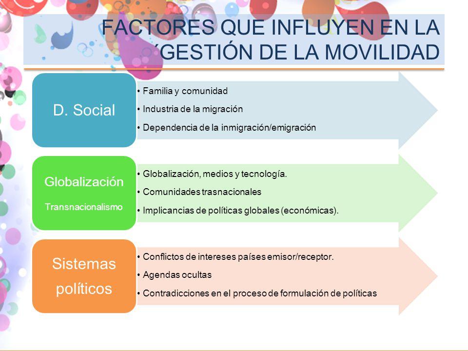 FACTORES QUE INFLUYEN EN LA ´GESTIÓN DE LA MOVILIDAD Familia y comunidad Industria de la migración Dependencia de la inmigración/emigración D. Social