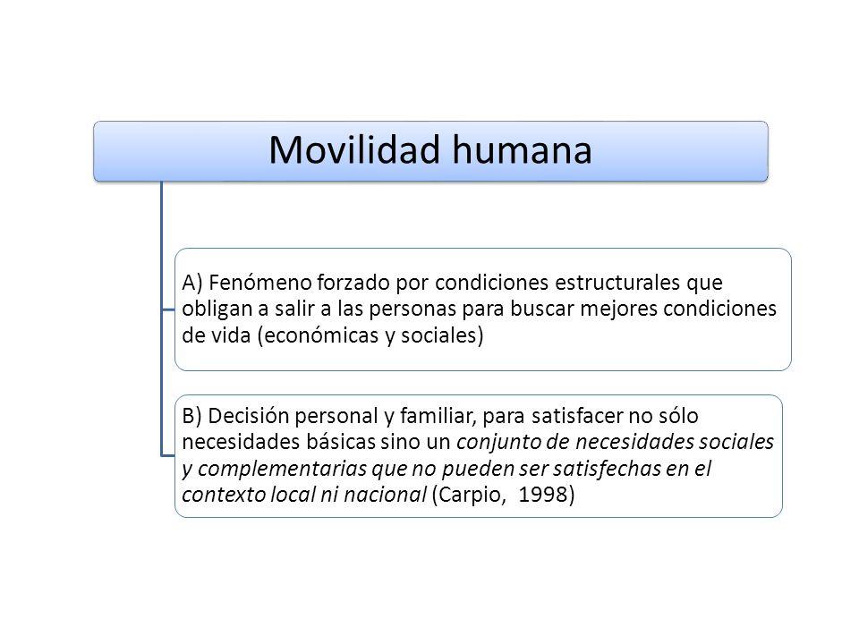 Movilidad humana A) Fenómeno forzado por condiciones estructurales que obligan a salir a las personas para buscar mejores condiciones de vida (económi